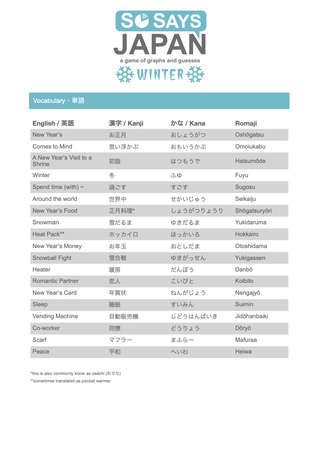 VocabularyListWinter